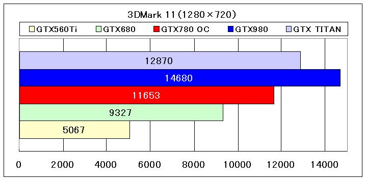 980 3D.jpg