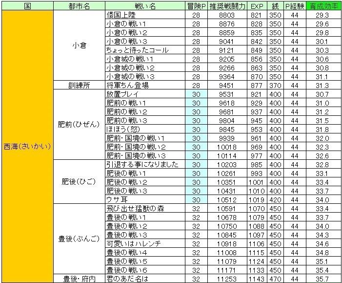 三国志 倭国 - コピー.jpg