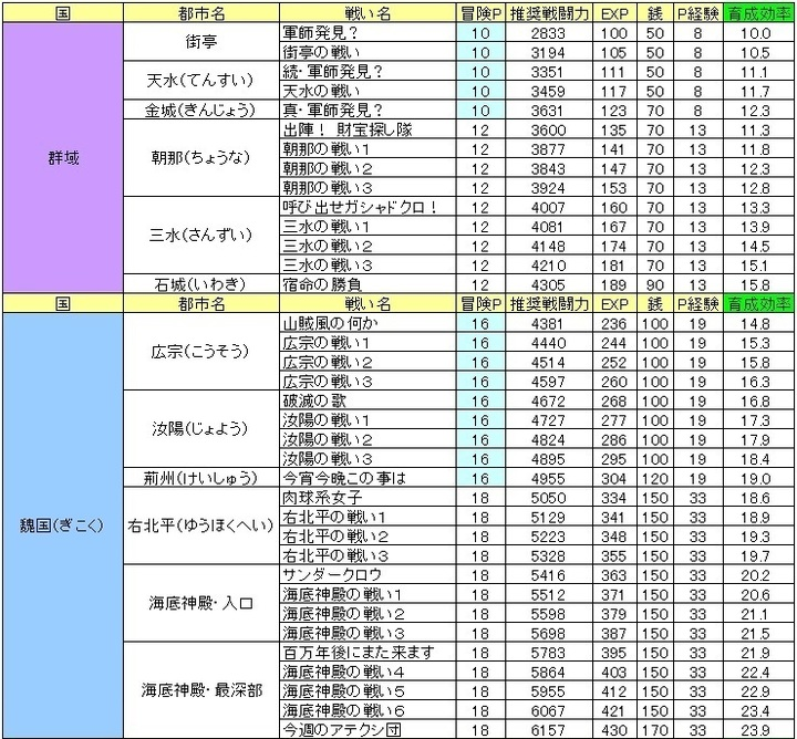 三国志 大陸 - コピー.jpg