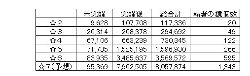 三国志キャラ経験値表 - 一覧.jpg