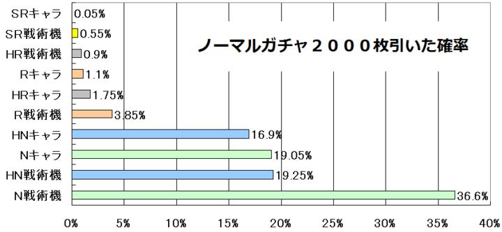 2000確率 -2s.png