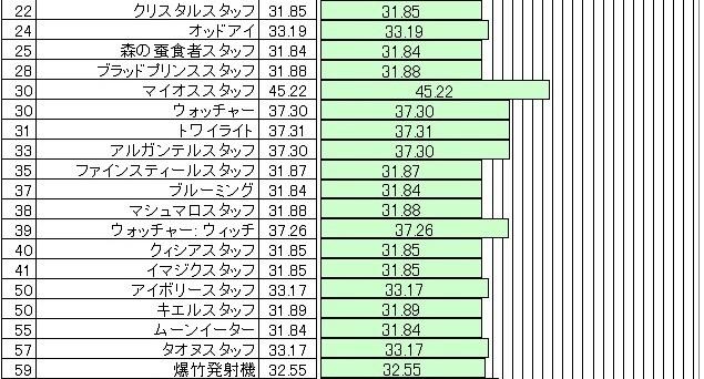 スタッフ リーチ2.jpg