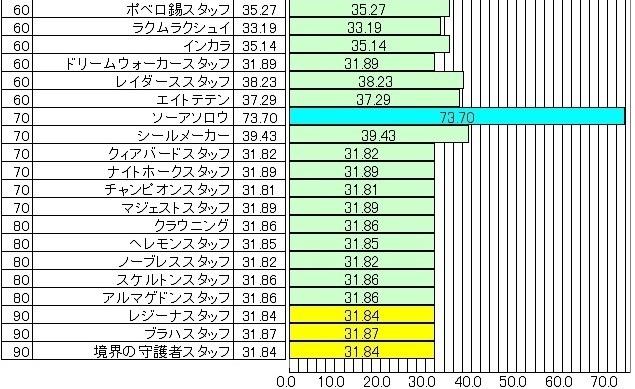 スタッフ リーチ3.jpg