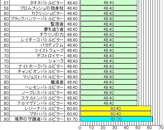 バトルピラー リーチ2.jpg