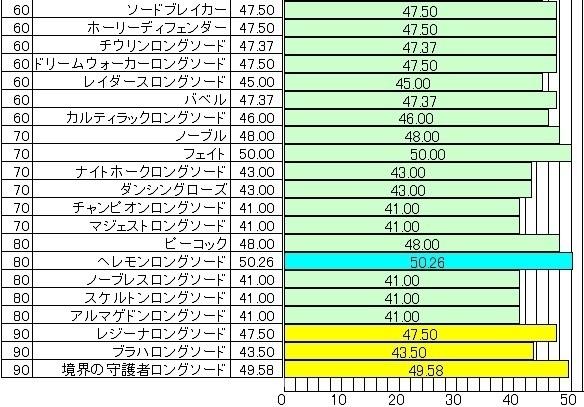 ロングソード リーチ3.jpg
