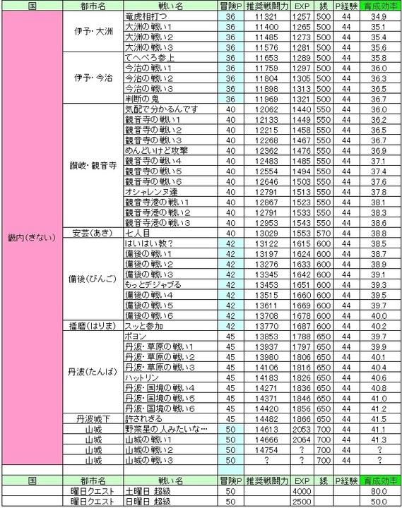 三国志 倭国 - コピー - コピー.jpg