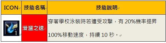 白スクのスキル.jpg