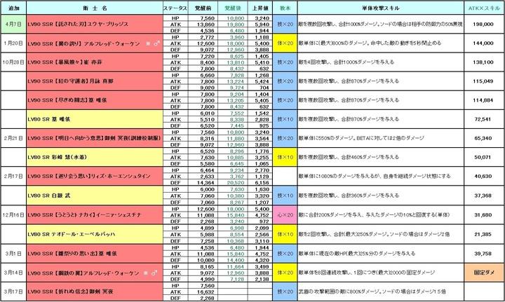 衛士 単体攻撃スキル - 4-11.jpg