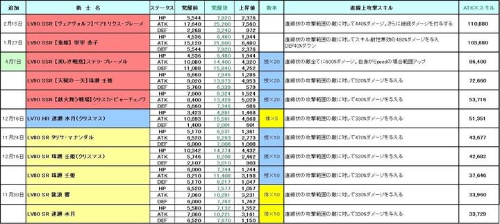 衛士 直線状攻撃スキル - 4-11.jpg