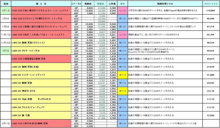 衛士 範囲攻撃スキル - 4-11.jpg